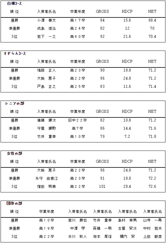 2012-26-score1