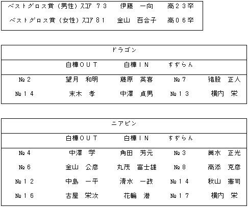 2012-26-score2